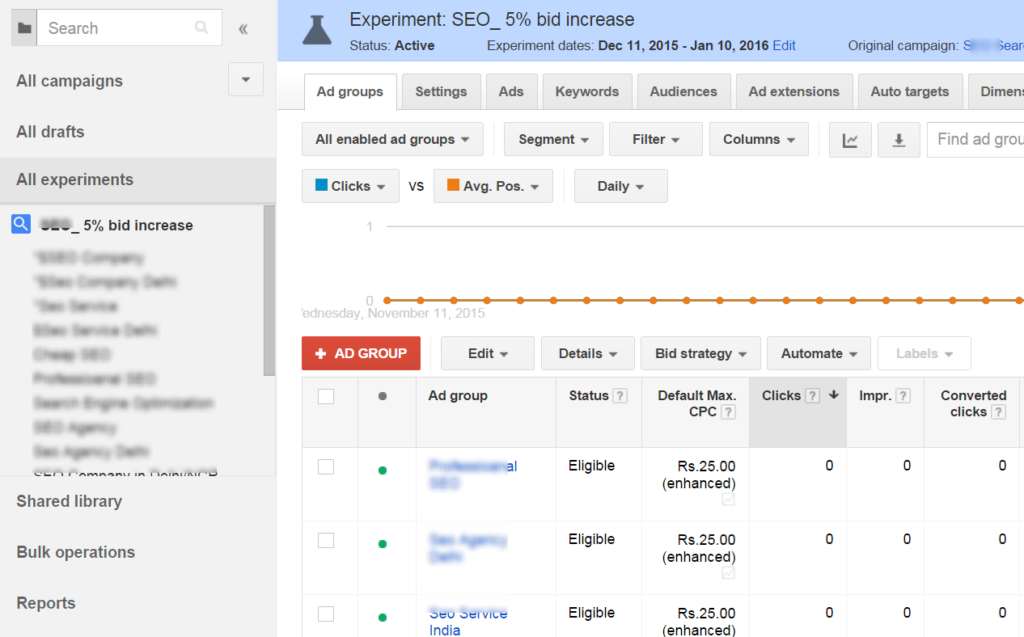 adwords experiment view