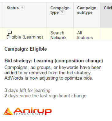 AdWords Bid Strategy : Learning