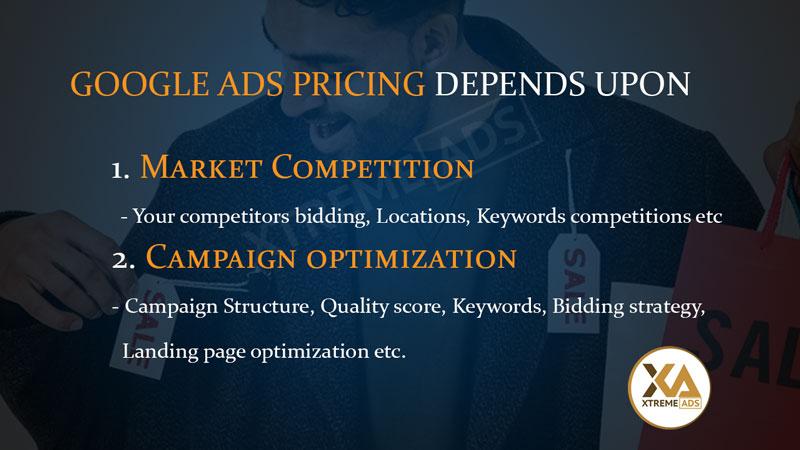 Google ads cost India