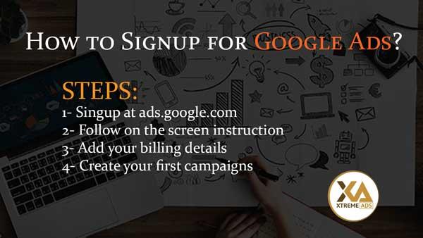Google Ads India